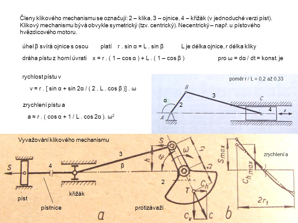 v = r . [ sin α + sin 2α / ( 2 . L . cos β )] . ω 3 α